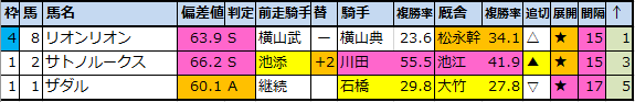 f:id:onix-oniku:20200917152934p:plain