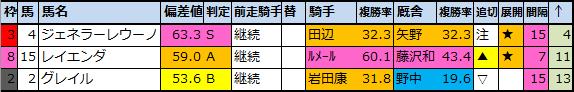 f:id:onix-oniku:20200917153008p:plain