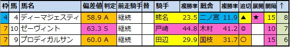 f:id:onix-oniku:20200917153118p:plain
