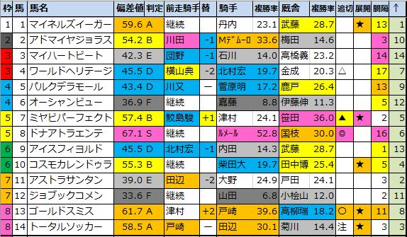 f:id:onix-oniku:20200918173451p:plain