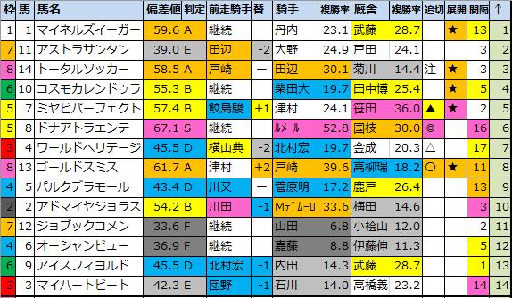f:id:onix-oniku:20200918173756p:plain