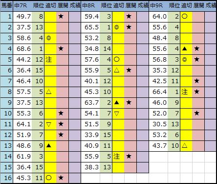 f:id:onix-oniku:20200918183030p:plain
