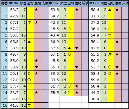 f:id:onix-oniku:20200918183105p:plain