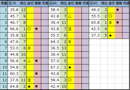 f:id:onix-oniku:20200918183140p:plain