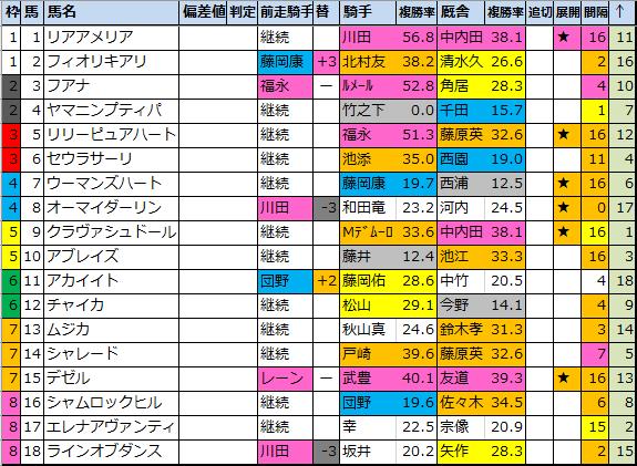 f:id:onix-oniku:20200918183951p:plain