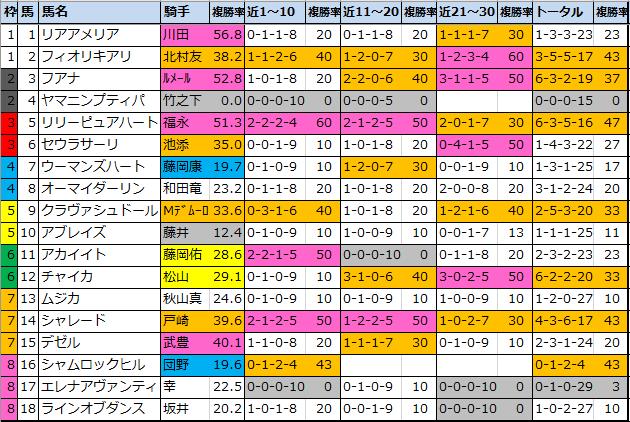f:id:onix-oniku:20200919112940p:plain