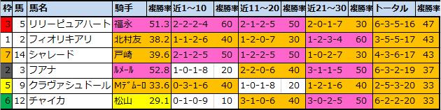 f:id:onix-oniku:20200919113256p:plain
