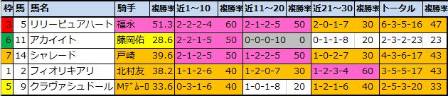 f:id:onix-oniku:20200919113320p:plain