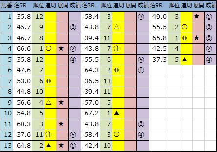 f:id:onix-oniku:20200919143728p:plain