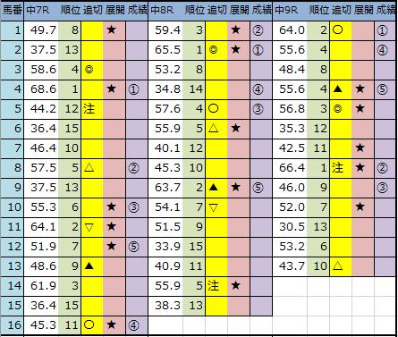 f:id:onix-oniku:20200919144737p:plain