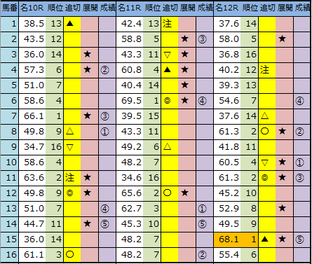 f:id:onix-oniku:20200919162330p:plain