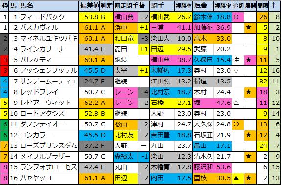 f:id:onix-oniku:20200919175543p:plain