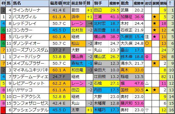 f:id:onix-oniku:20200919175940p:plain