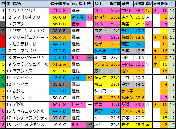f:id:onix-oniku:20200919181635p:plain