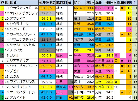 f:id:onix-oniku:20200919183824p:plain