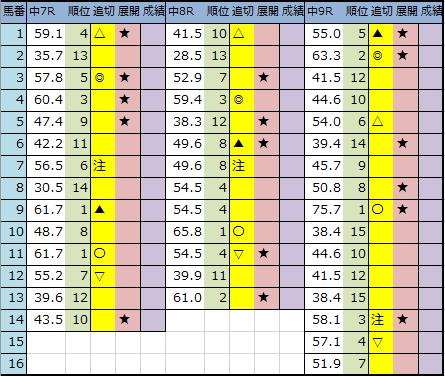 f:id:onix-oniku:20200919192903p:plain