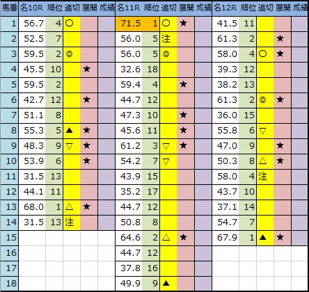 f:id:onix-oniku:20200919193036p:plain