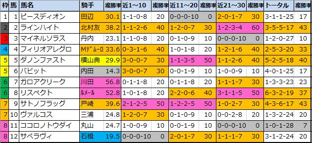 f:id:onix-oniku:20200920102317p:plain