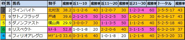f:id:onix-oniku:20200920102400p:plain