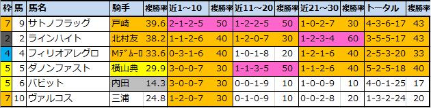 f:id:onix-oniku:20200920102434p:plain