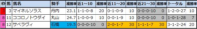 f:id:onix-oniku:20200920102519p:plain