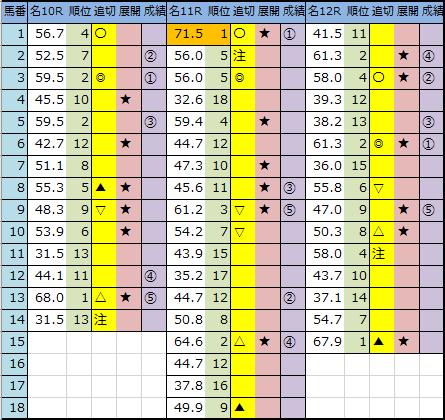 f:id:onix-oniku:20200920162243p:plain