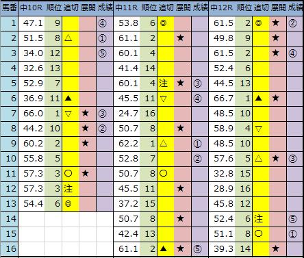 f:id:onix-oniku:20200920163904p:plain
