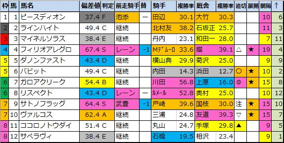f:id:onix-oniku:20200920182210p:plain