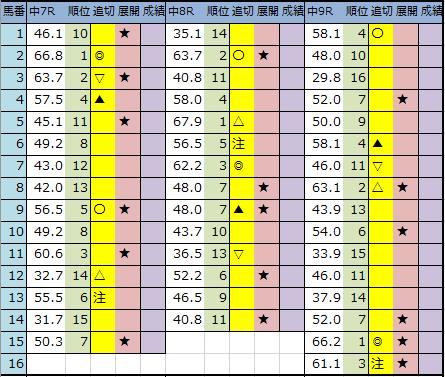 f:id:onix-oniku:20200920192040p:plain