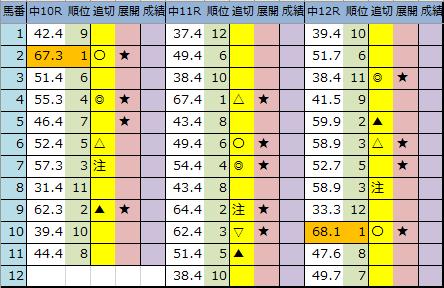 f:id:onix-oniku:20200920192113p:plain