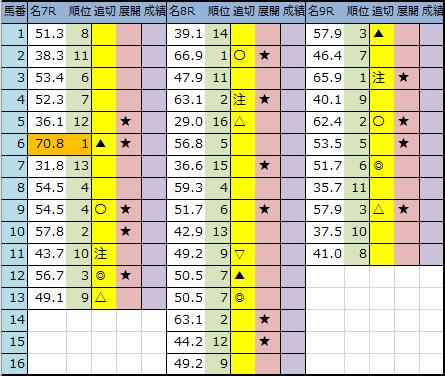 f:id:onix-oniku:20200920192151p:plain
