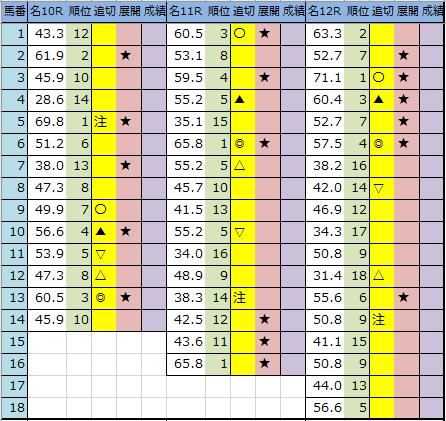 f:id:onix-oniku:20200920192235p:plain