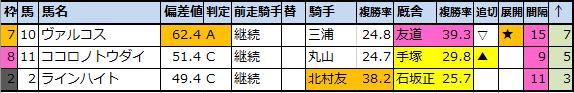 f:id:onix-oniku:20200921075742p:plain