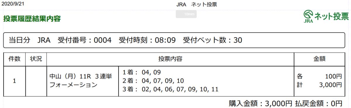 f:id:onix-oniku:20200921081807p:plain