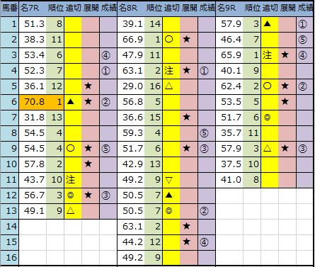 f:id:onix-oniku:20200921143804p:plain