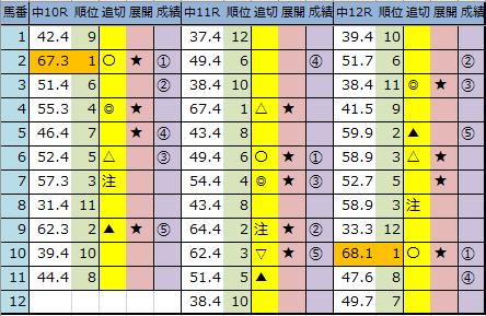 f:id:onix-oniku:20200921163819p:plain