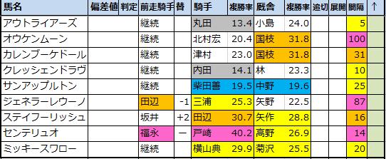 f:id:onix-oniku:20200924201213p:plain
