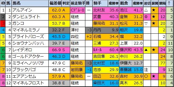 f:id:onix-oniku:20200924203035p:plain