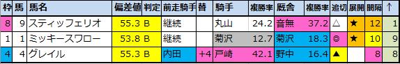 f:id:onix-oniku:20200924204048p:plain