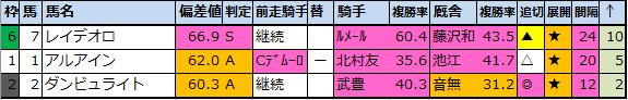 f:id:onix-oniku:20200924204145p:plain