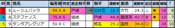f:id:onix-oniku:20200924204214p:plain