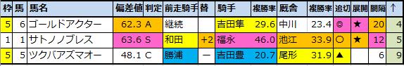 f:id:onix-oniku:20200924204246p:plain