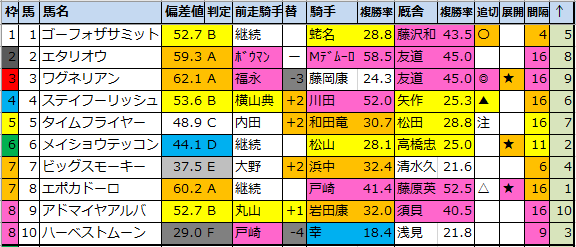 f:id:onix-oniku:20200924233230p:plain
