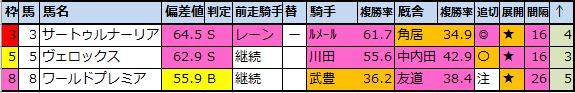 f:id:onix-oniku:20200924233410p:plain