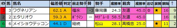 f:id:onix-oniku:20200924233438p:plain