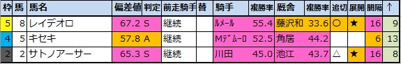 f:id:onix-oniku:20200924233507p:plain