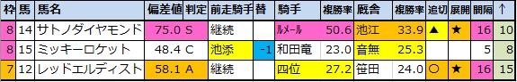 f:id:onix-oniku:20200924233539p:plain