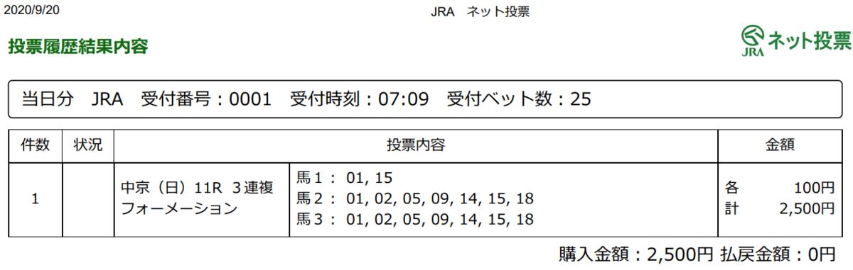f:id:onix-oniku:20200925102617p:plain