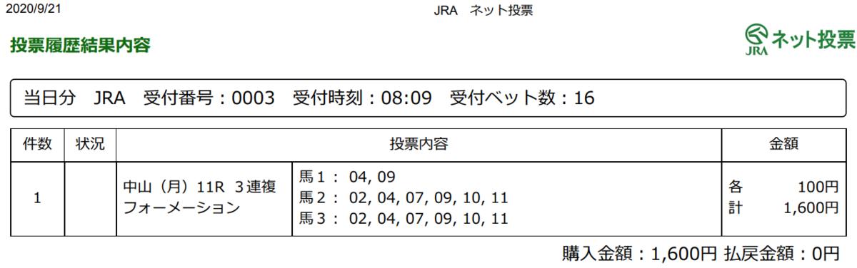 f:id:onix-oniku:20200925103419p:plain
