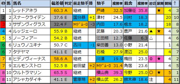 f:id:onix-oniku:20200925174906p:plain